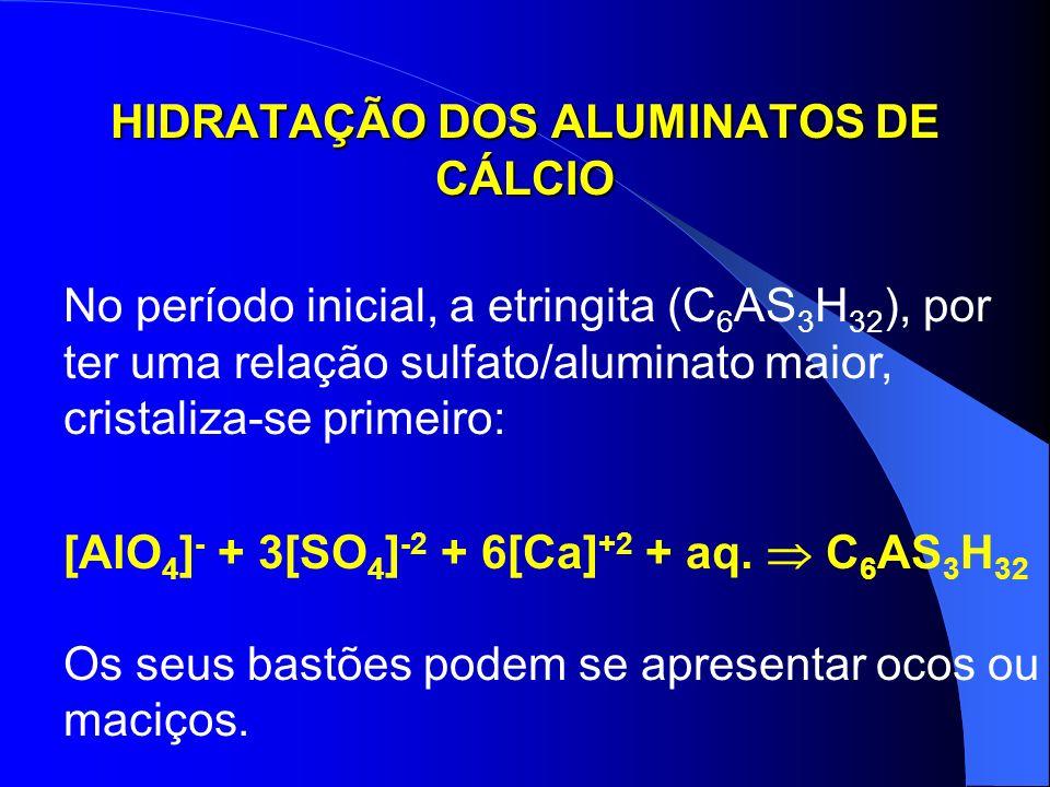 HIDRATAÇÃO DOS ALUMINATOS DE CÁLCIO No período inicial, a etringita (C 6 AS 3 H 32 ), por ter uma relação sulfato/aluminato maior, cristaliza-se prime