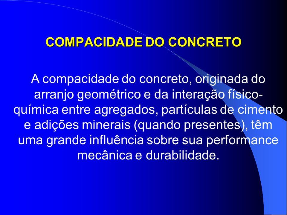 COMPACIDADE DO CONCRETO A compacidade do concreto, originada do arranjo geométrico e da interação físico- química entre agregados, partículas de cimen