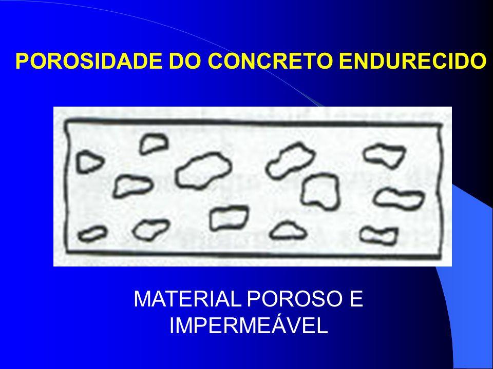 POROSIDADE DO CONCRETO ENDURECIDO MATERIAL POROSO E IMPERMEÁVEL