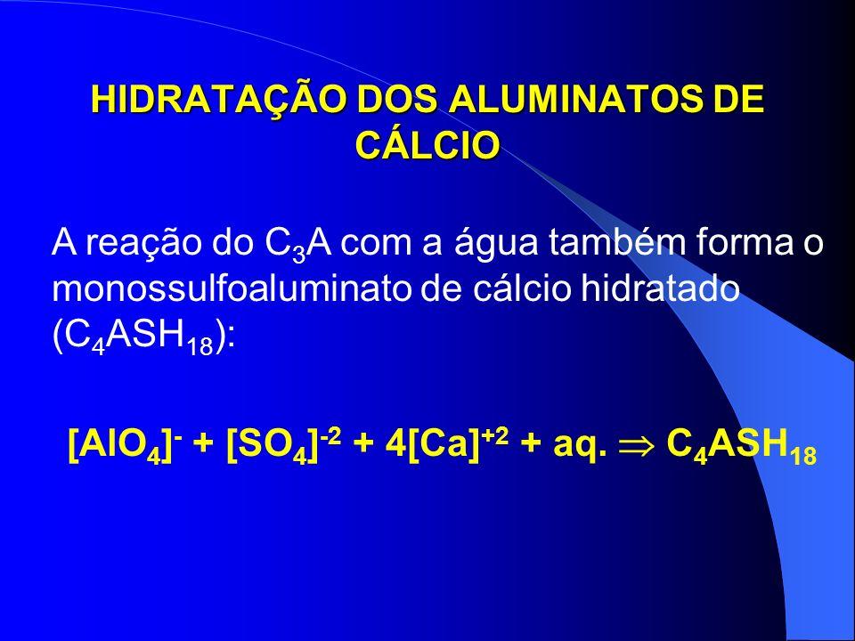 HIDRATAÇÃO DOS ALUMINATOS DE CÁLCIO A reação do C 3 A com a água também forma o monossulfoaluminato de cálcio hidratado (C 4 ASH 18 ): [AlO 4 ] - + [S