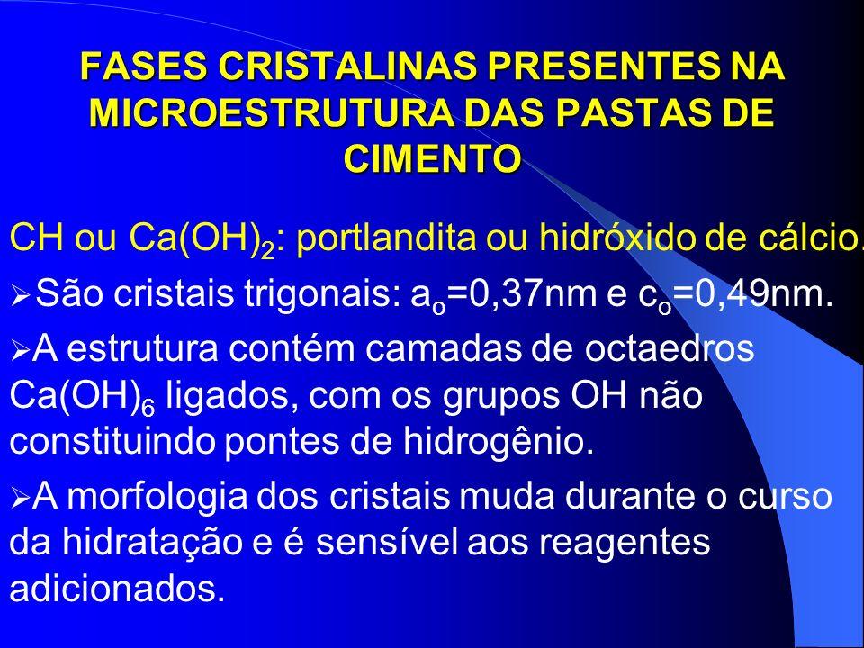 FASES CRISTALINAS PRESENTES NA MICROESTRUTURA DAS PASTAS DE CIMENTO CH ou Ca(OH) 2 : portlandita ou hidróxido de cálcio. São cristais trigonais: a o =
