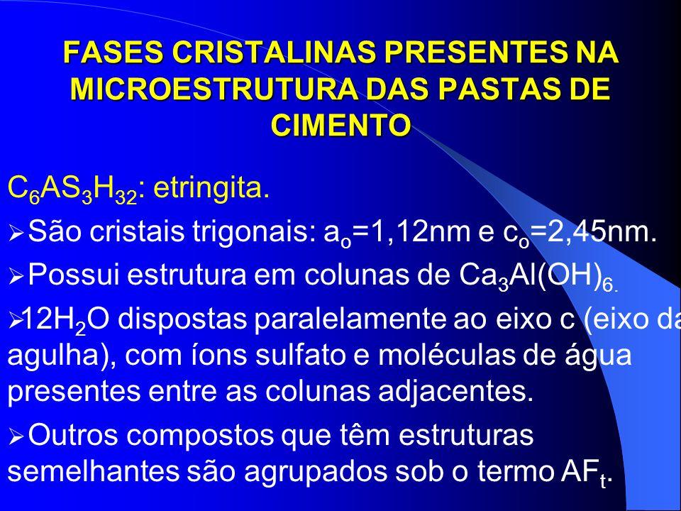 FASES CRISTALINAS PRESENTES NA MICROESTRUTURA DAS PASTAS DE CIMENTO C 6 AS 3 H 32 : etringita. São cristais trigonais: a o =1,12nm e c o =2,45nm. Poss