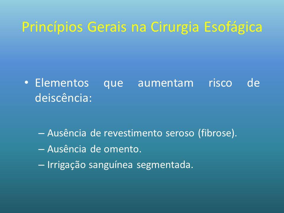 Princípios Gerais na Cirurgia Esofágica Elementos que aumentam risco de deiscência: – Ausência de revestimento seroso (fibrose). – Ausência de omento.