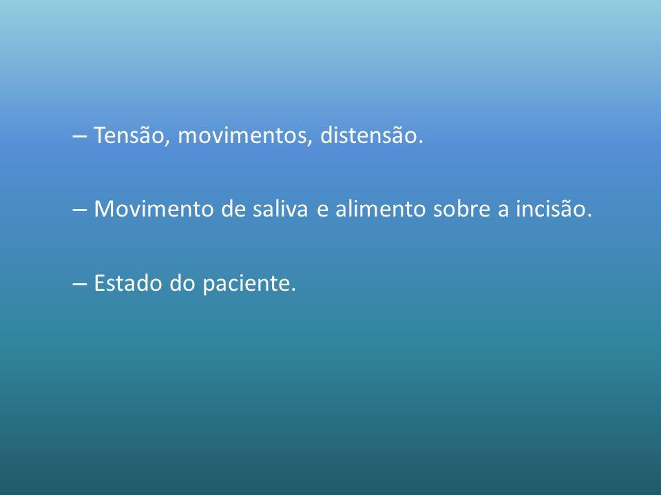 – Tensão, movimentos, distensão. – Movimento de saliva e alimento sobre a incisão. – Estado do paciente.