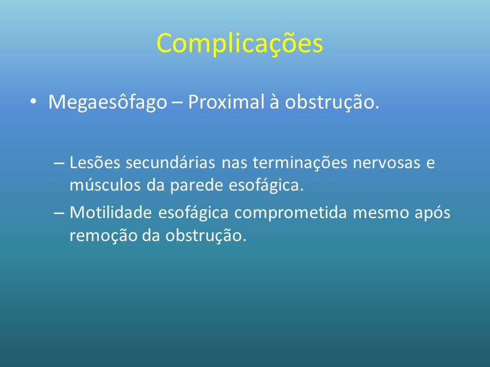 Complicações Megaesôfago – Proximal à obstrução. – Lesões secundárias nas terminações nervosas e músculos da parede esofágica. – Motilidade esofágica