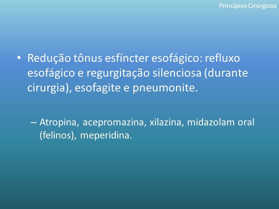 Redução tônus esfíncter esofágico: refluxo esofágico e regurgitação silenciosa (durante cirurgia), esofagite e pneumonite. – Atropina, acepromazina, x