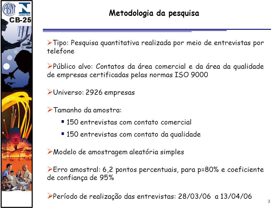 3 Metodologia da pesquisa Tipo: Pesquisa quantitativa realizada por meio de entrevistas por telefone Público alvo: Contatos da área comercial e da áre