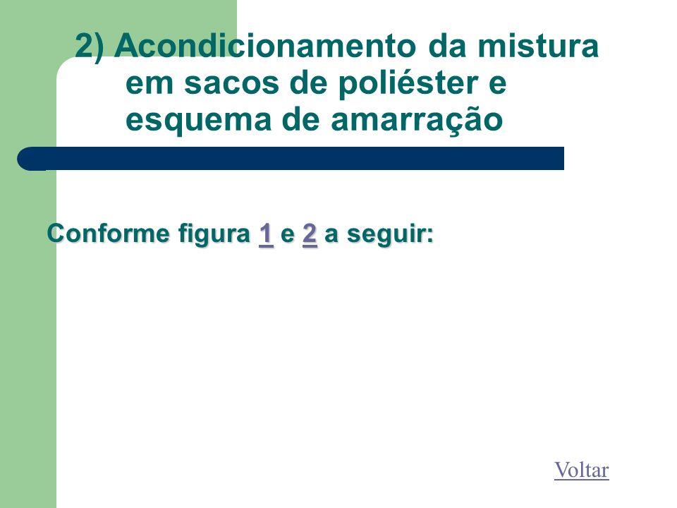 2) Acondicionamento da mistura em sacos de poliéster e esquema de amarração Conforme figura 1 e 2 a seguir: 1212 Voltar