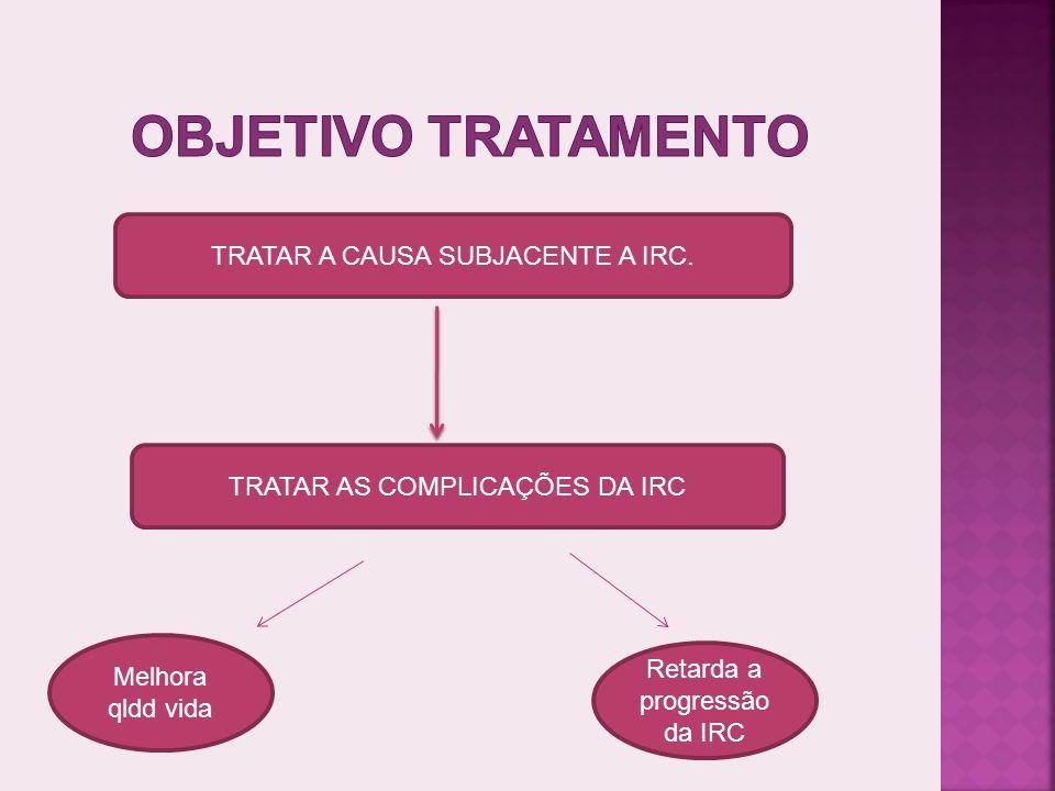 TRATAR A CAUSA SUBJACENTE A IRC. TRATAR AS COMPLICAÇÕES DA IRC Melhora qldd vida Retarda a progressão da IRC