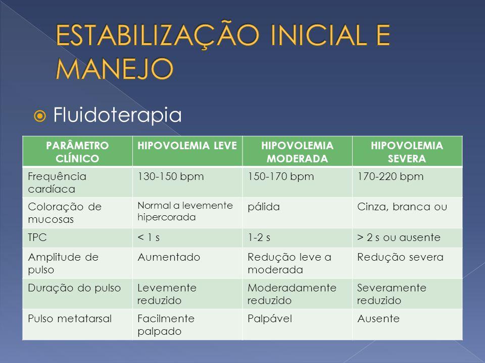 Fluidoterapia PARÂMETRO CLÍNICO HIPOVOLEMIA LEVEHIPOVOLEMIA MODERADA HIPOVOLEMIA SEVERA Frequência cardíaca 130-150 bpm150-170 bpm170-220 bpm Coloraçã