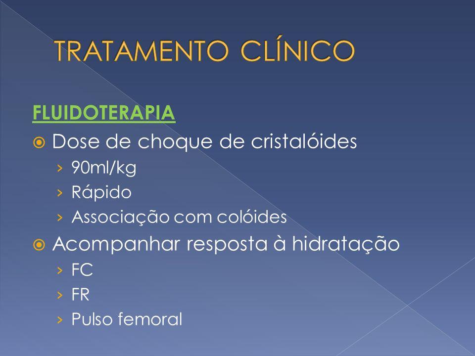 FLUIDOTERAPIA Dose de choque de cristalóides 90ml/kg Rápido Associação com colóides Acompanhar resposta à hidratação FC FR Pulso femoral