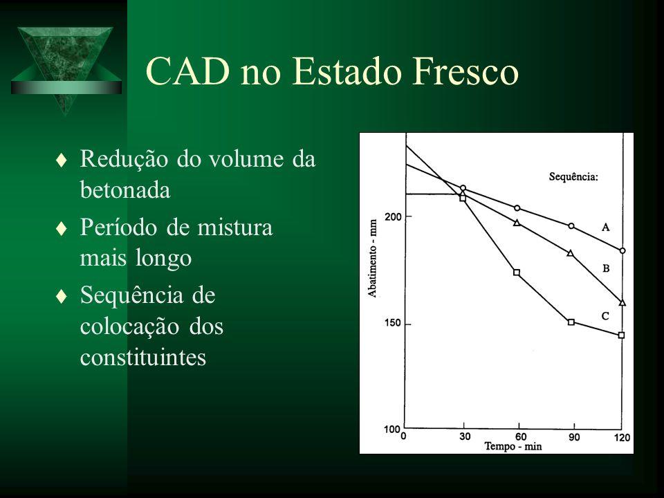 CAD no Estado Fresco t Redução do volume da betonada t Período de mistura mais longo t Sequência de colocação dos constituintes