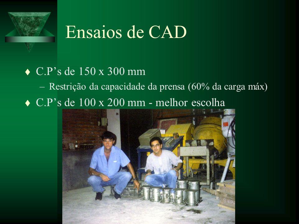 Ensaios de CAD t C.Ps de 150 x 300 mm –Restrição da capacidade da prensa (60% da carga máx) t C.Ps de 100 x 200 mm - melhor escolha