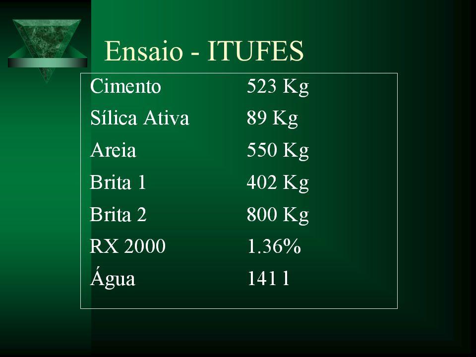 Ensaio - ITUFES