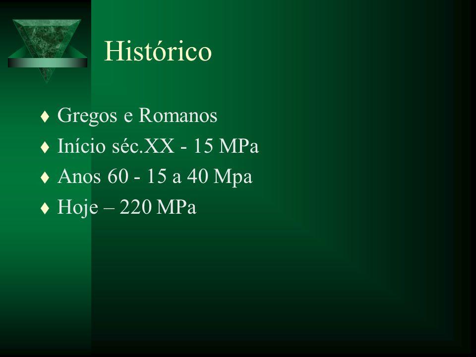 Histórico t Gregos e Romanos t Início séc.XX - 15 MPa t Anos 60 - 15 a 40 Mpa t Hoje – 220 MPa