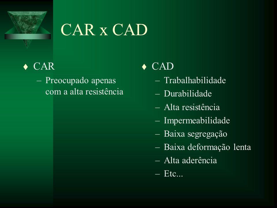 CAR x CAD t CAR –Preocupado apenas com a alta resistência t CAD –Trabalhabilidade –Durabilidade –Alta resistência –Impermeabilidade –Baixa segregação