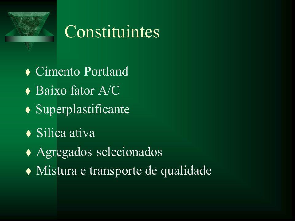 Constituintes t Cimento Portland t Baixo fator A/C t Superplastificante t Sílica ativa t Agregados selecionados t Mistura e transporte de qualidade
