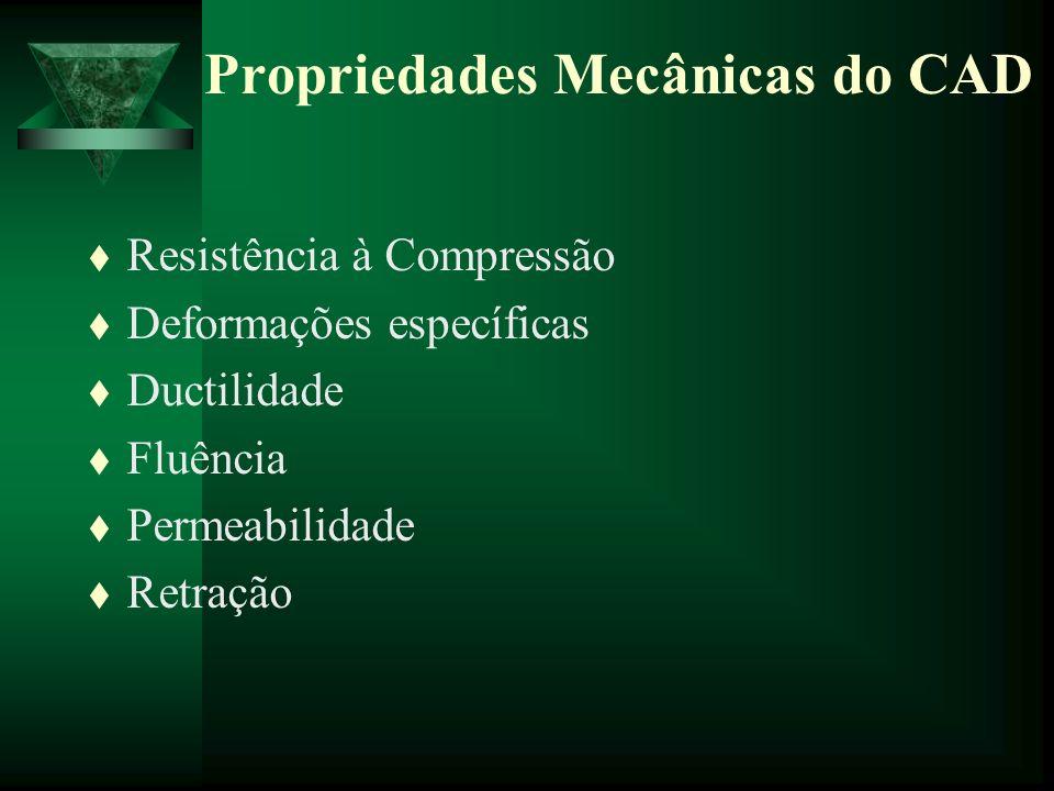Propriedades Mecânicas do CAD t Resistência à Compressão t Deformações específicas t Ductilidade t Fluência t Permeabilidade t Retração