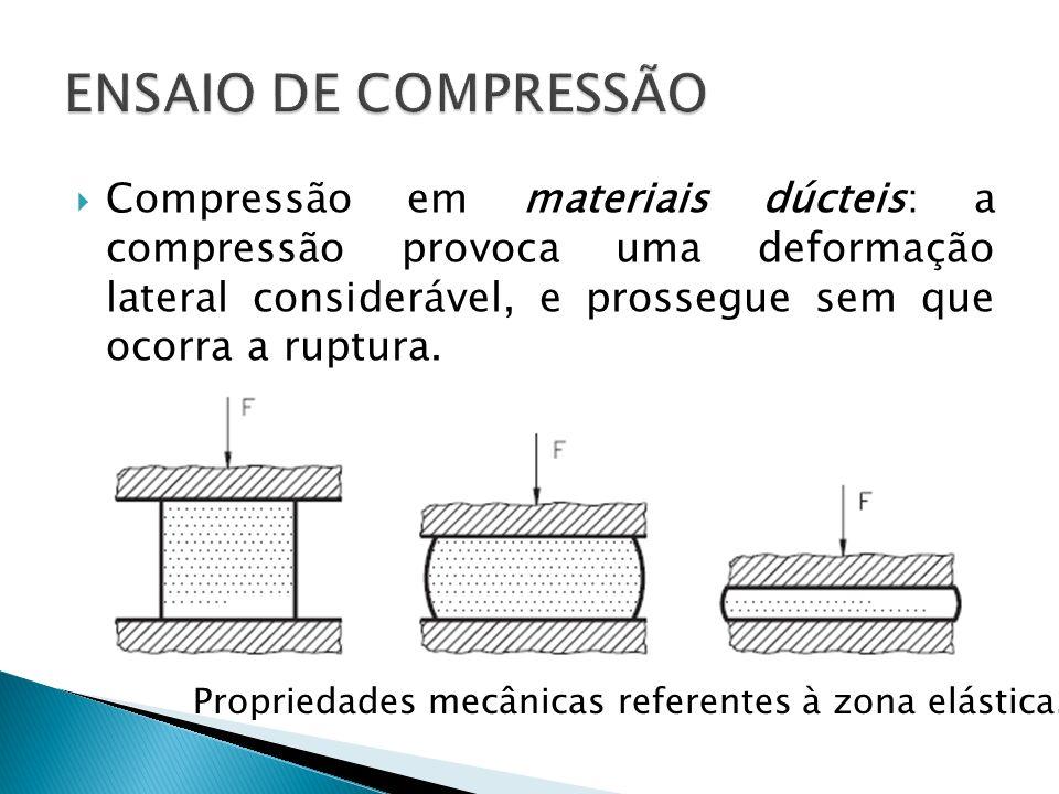 Compressão em materiais dúcteis: a compressão provoca uma deformação lateral considerável, e prossegue sem que ocorra a ruptura.
