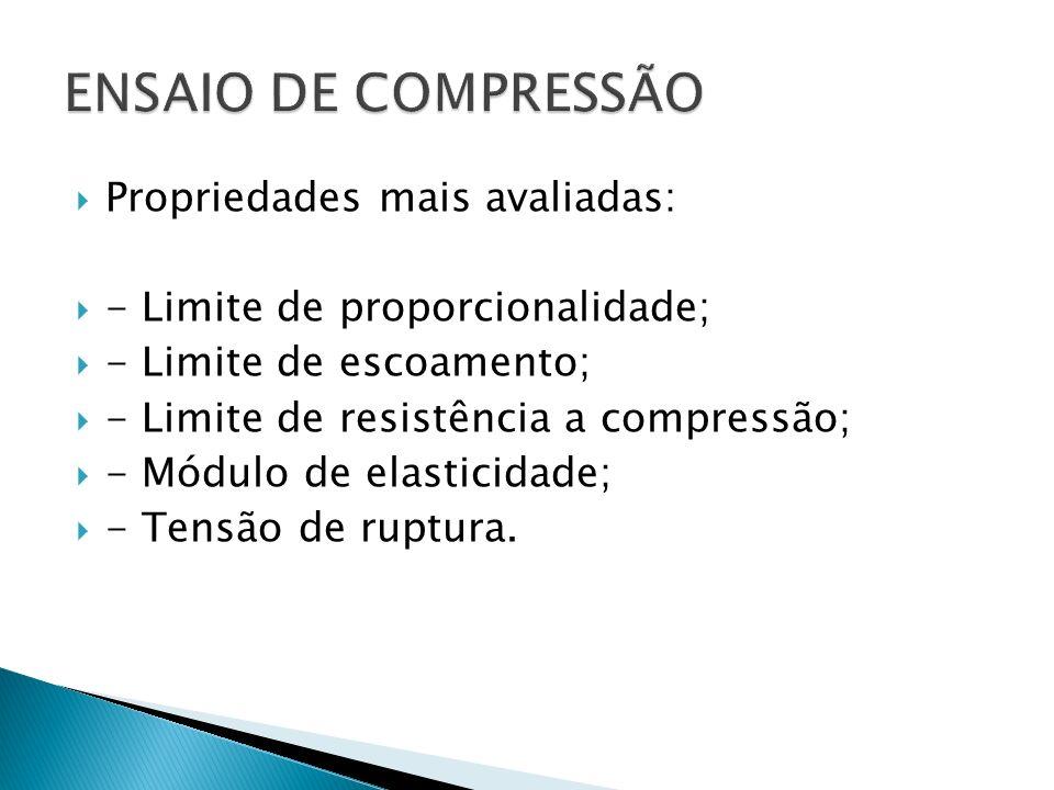 Propriedades mais avaliadas: - Limite de proporcionalidade; - Limite de escoamento; - Limite de resistência a compressão; - Módulo de elasticidade; - Tensão de ruptura.