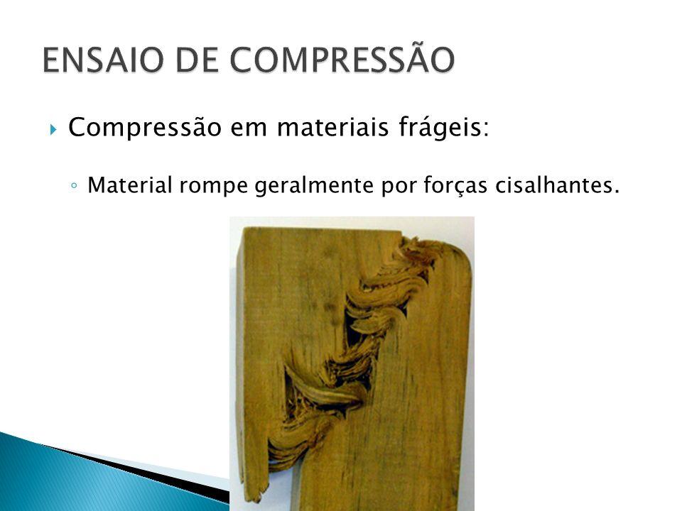 Compressão em materiais frágeis: Material rompe geralmente por forças cisalhantes.