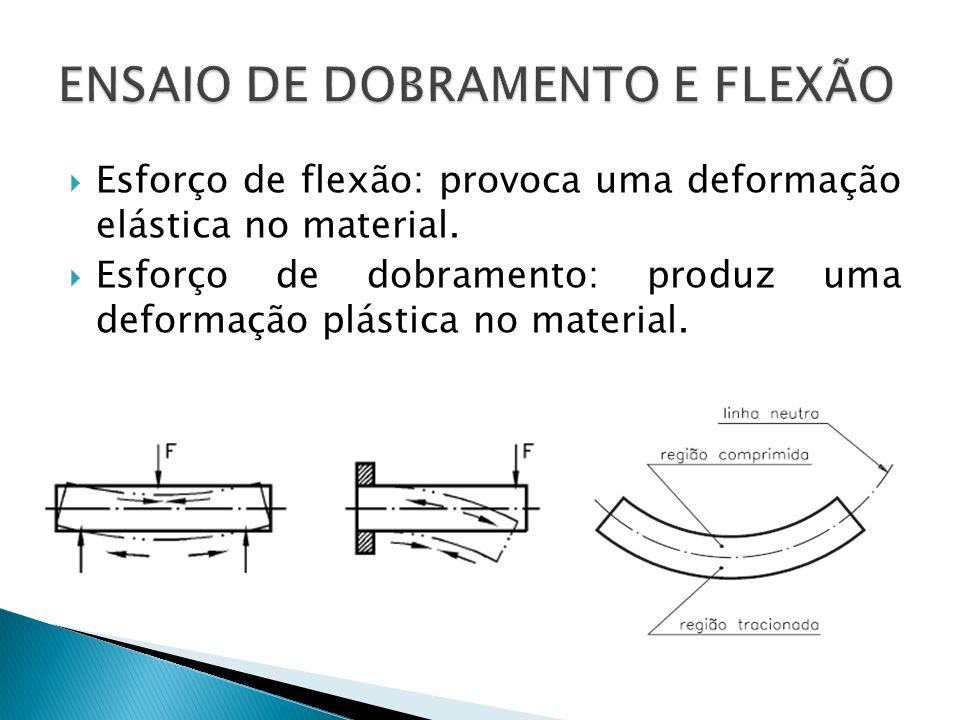 Esforço de flexão: provoca uma deformação elástica no material. Esforço de dobramento: produz uma deformação plástica no material.