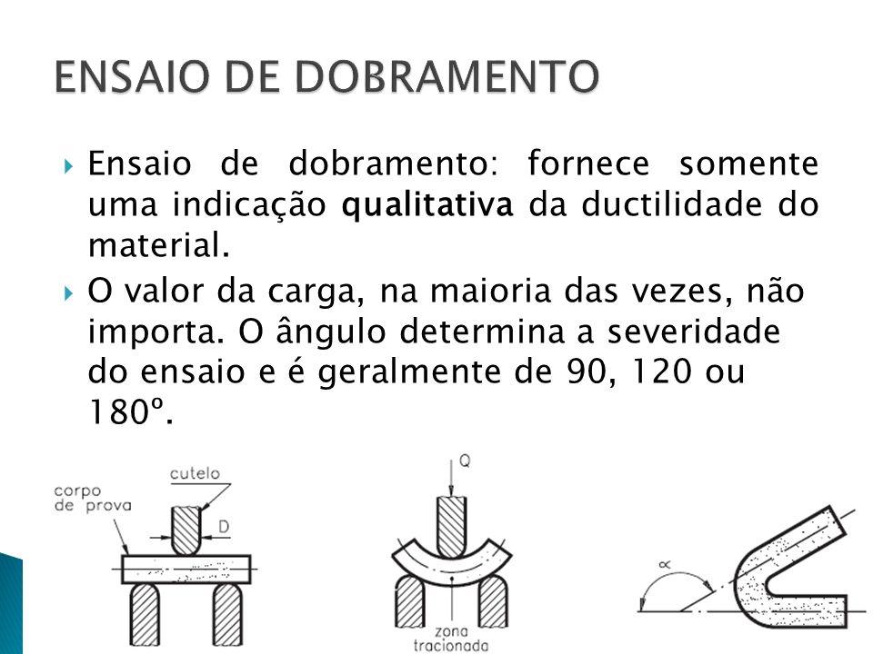 Ensaio de dobramento: fornece somente uma indicação qualitativa da ductilidade do material. O valor da carga, na maioria das vezes, não importa. O âng