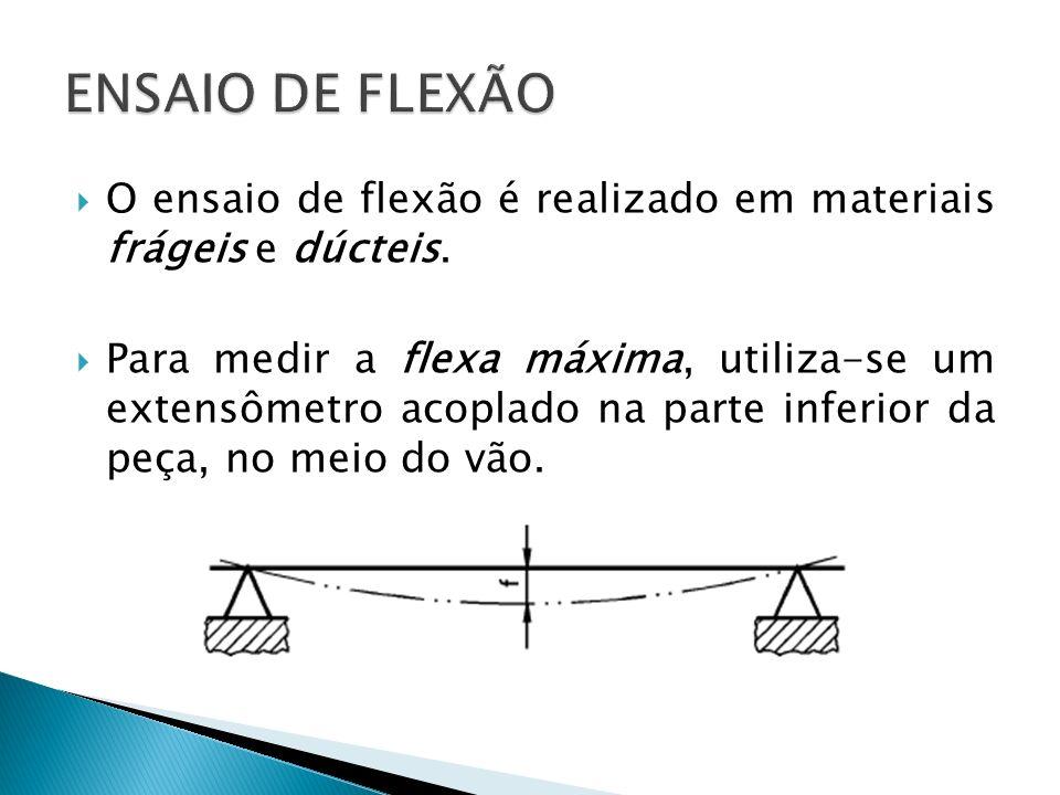 O ensaio de flexão é realizado em materiais frágeis e dúcteis. Para medir a flexa máxima, utiliza-se um extensômetro acoplado na parte inferior da peç