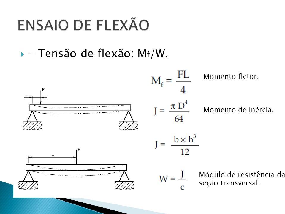 - Tensão de flexão: M f /W. Módulo de resistência da seção transversal. Momento de inércia. Momento fletor.