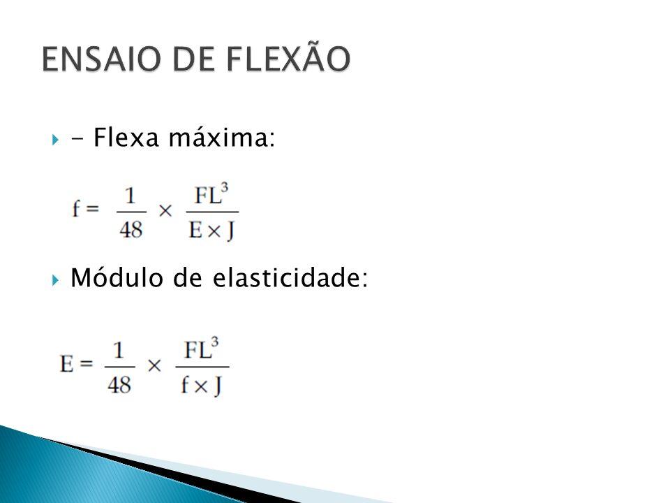 - Flexa máxima: Módulo de elasticidade: