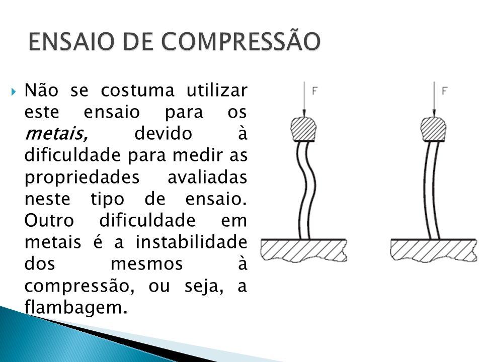 Não se costuma utilizar este ensaio para os metais, devido à dificuldade para medir as propriedades avaliadas neste tipo de ensaio.