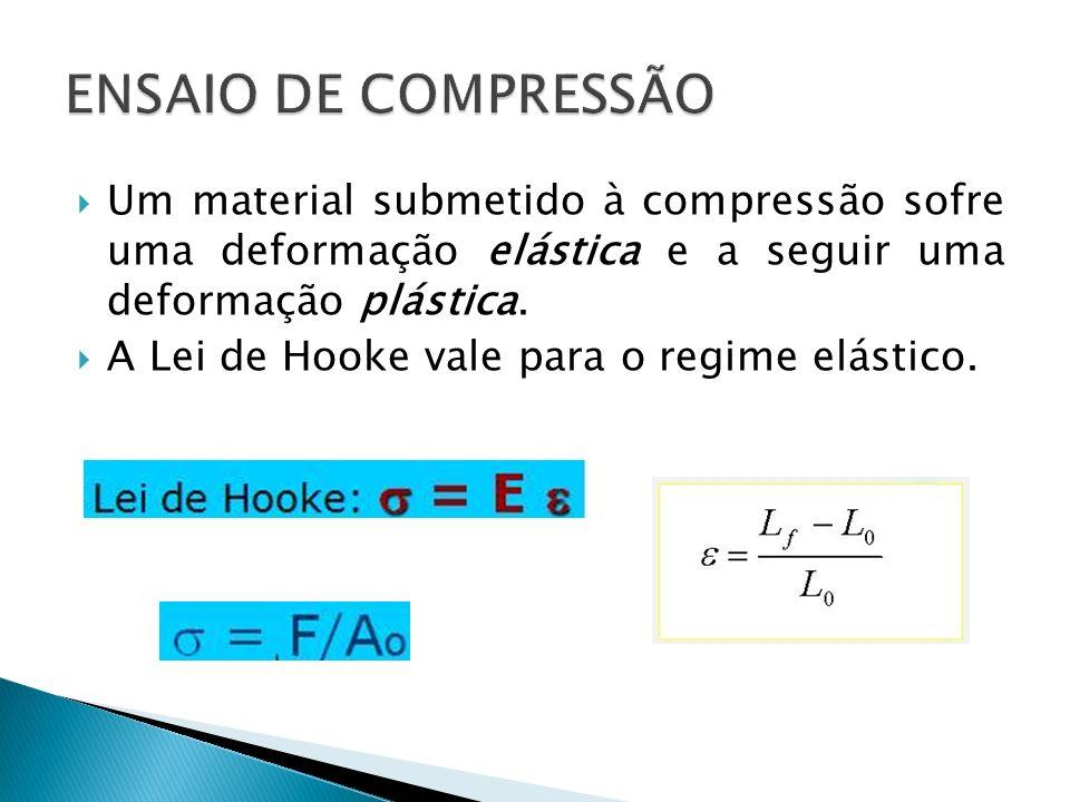 Um material submetido à compressão sofre uma deformação elástica e a seguir uma deformação plástica. A Lei de Hooke vale para o regime elástico.