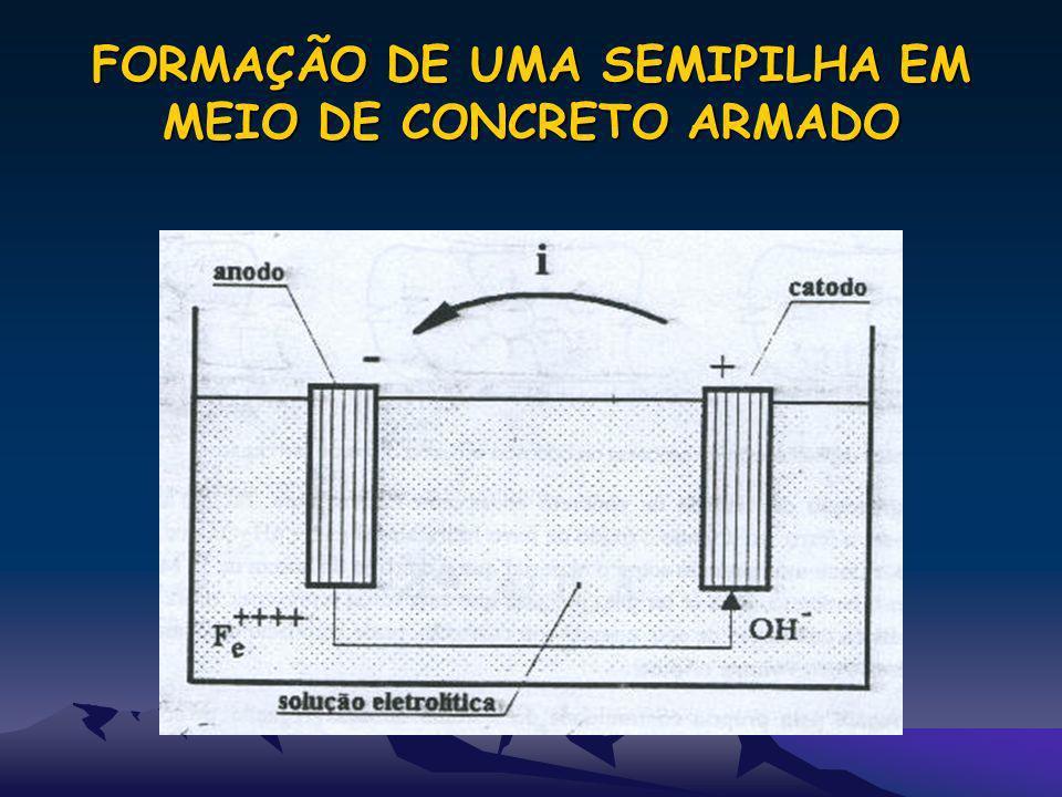 FORMAÇÃO DE UMA SEMIPILHA EM MEIO DE CONCRETO ARMADO