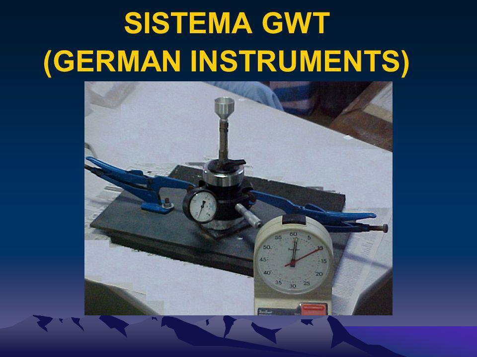 SISTEMA GWT (GERMAN INSTRUMENTS)
