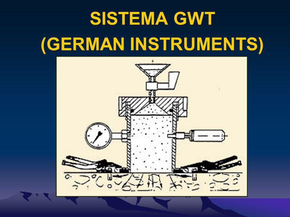 SISTEMA GWT (GERMAN INSTRUMENTS) (mm/sec) Onde: K = coeficiente de permeabilidade q = fluxo de água passante (mm/s) L = leitura aparelho micro-métrico (mm) Δ P = pressão (BAR)