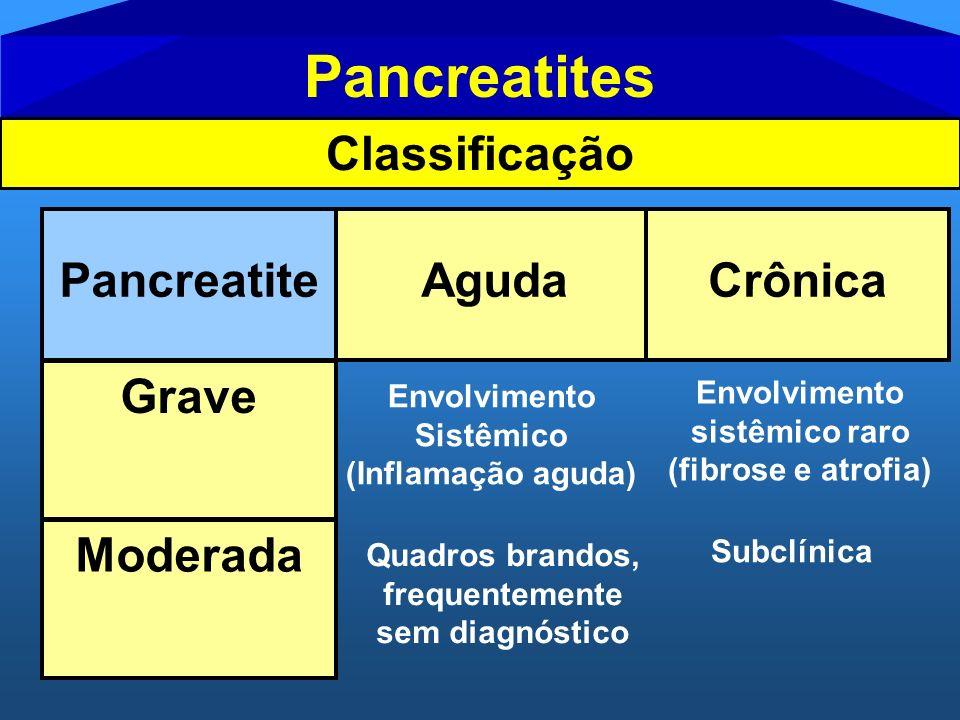Pancreatites Grave AgudaCrônica Moderada Envolvimento Sistêmico (Inflamação aguda) Envolvimento sistêmico raro (fibrose e atrofia) Quadros brandos, fr