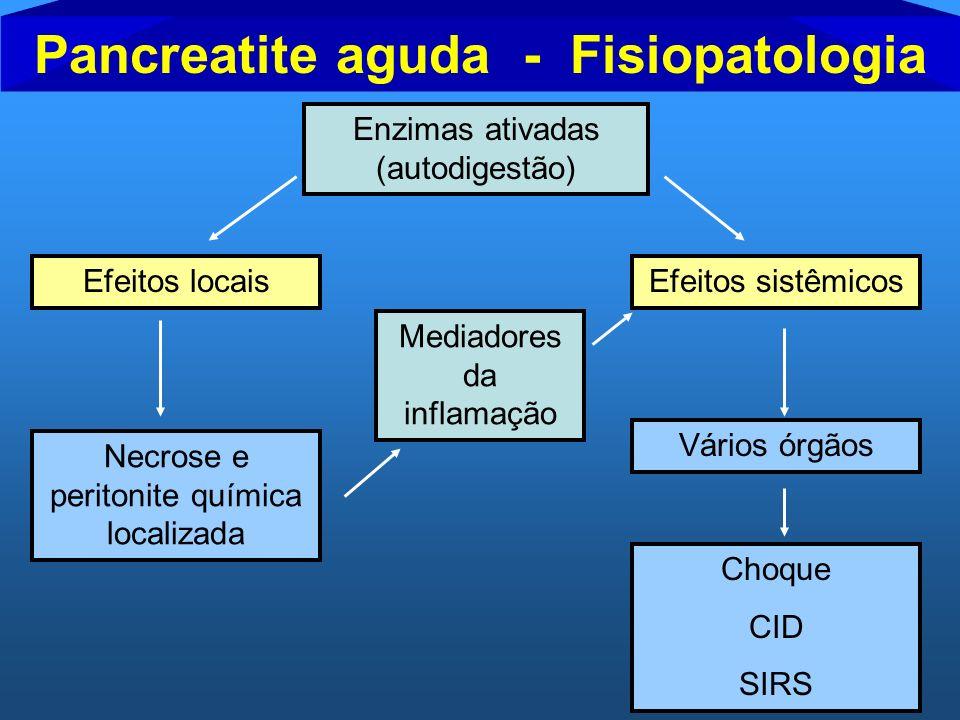 Enzimas ativadas (autodigestão) Efeitos locaisEfeitos sistêmicos Vários órgãos Necrose e peritonite química localizada Choque CID SIRS Pancreatite agu