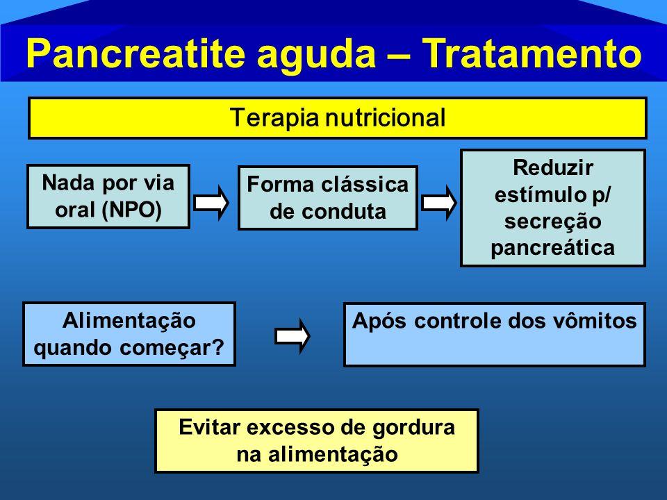 Pancreatite aguda – Tratamento Após controle dos vômitos Terapia nutricional Nada por via oral (NPO) Forma clássica de conduta Reduzir estímulo p/ sec
