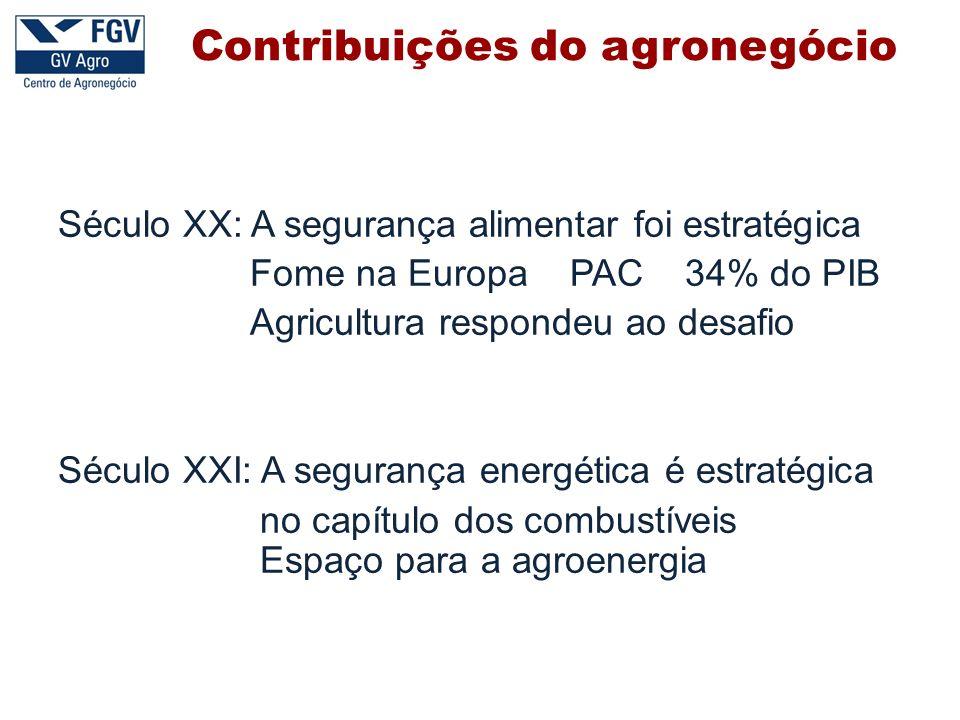 Contribuições do agronegócio Século XX: A segurança alimentar foi estratégica Fome na Europa PAC 34% do PIB Agricultura respondeu ao desafio Século XX