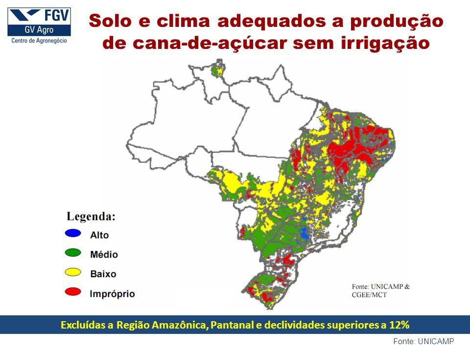 Excluídas a Região Amazônica, Pantanal e declividades superiores a 12% Fonte: UNICAMP Solo e clima adequados a produção de cana-de-açúcar sem irrigação