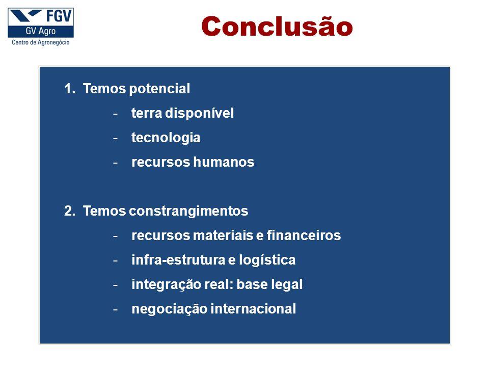 Conclusão 1.Temos potencial -terra disponível -tecnologia -recursos humanos 2.Temos constrangimentos -recursos materiais e financeiros -infra-estrutura e logística -integração real: base legal -negociação internacional