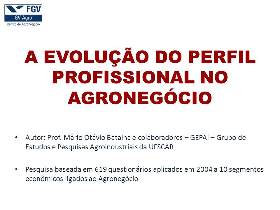 A EVOLUÇÃO DO PERFIL PROFISSIONAL NO AGRONEGÓCIO Autor: Prof. Mário Otávio Batalha e colaboradores – GEPAI – Grupo de Estudos e Pesquisas Agroindustri