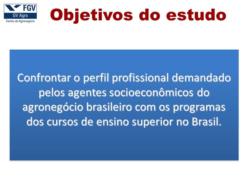 Confrontar o perfil profissional demandado pelos agentes socioeconômicos do agronegócio brasileiro com os programas dos cursos de ensino superior no Brasil.