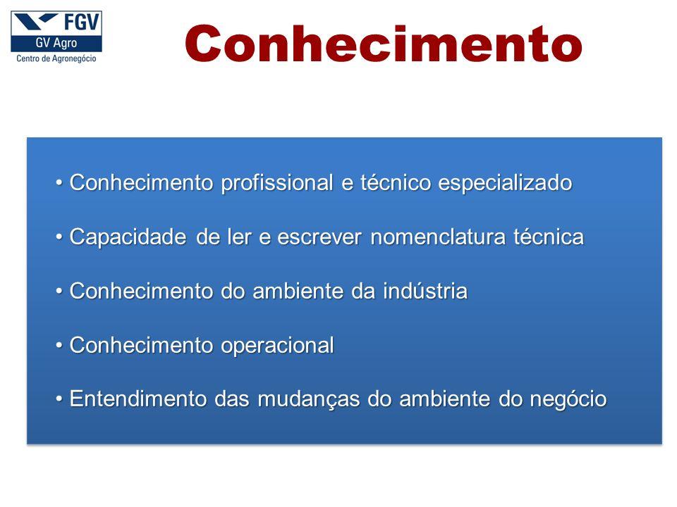 Conhecimento profissional e técnico especializado Conhecimento profissional e técnico especializado Capacidade de ler e escrever nomenclatura técnica