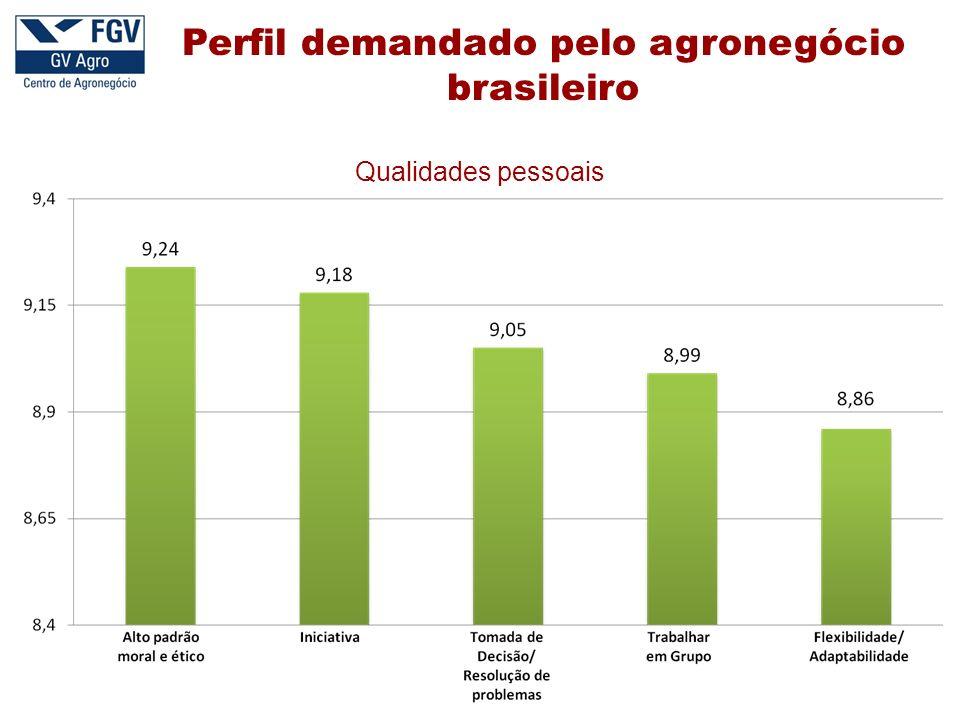 Qualidades pessoais Perfil demandado pelo agronegócio brasileiro