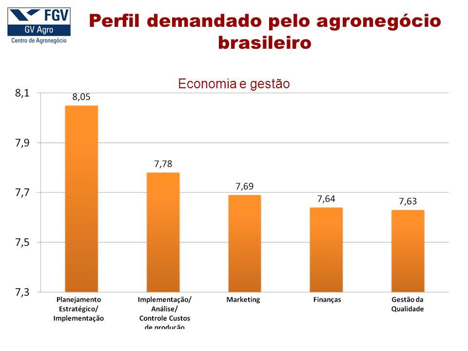Economia e gestão Perfil demandado pelo agronegócio brasileiro