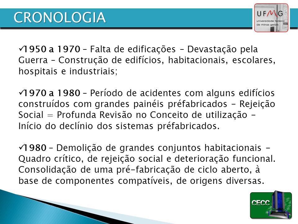 1950 a 1970 – Falta de edificações – Devastação pela Guerra – Construção de edifícios, habitacionais, escolares, hospitais e industriais; 1970 a 1980