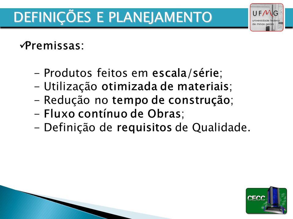 Premissas: - Produtos feitos em escala/série; - Utilização otimizada de materiais; - Redução no tempo de construção; - Fluxo contínuo de Obras; - Defi