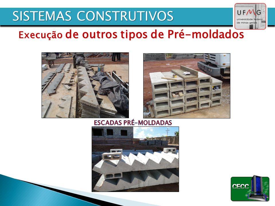 Execução de outros tipos de Pré-moldados SISTEMAS CONSTRUTIVOS