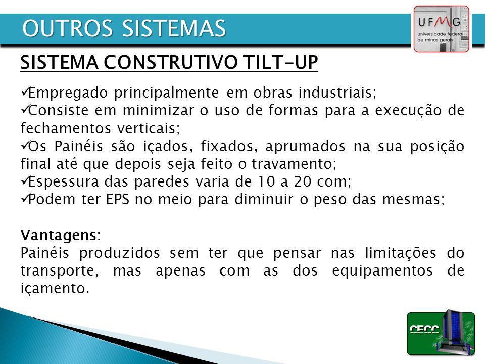 SISTEMA CONSTRUTIVO TILT-UP Empregado principalmente em obras industriais; Consiste em minimizar o uso de formas para a execução de fechamentos vertic